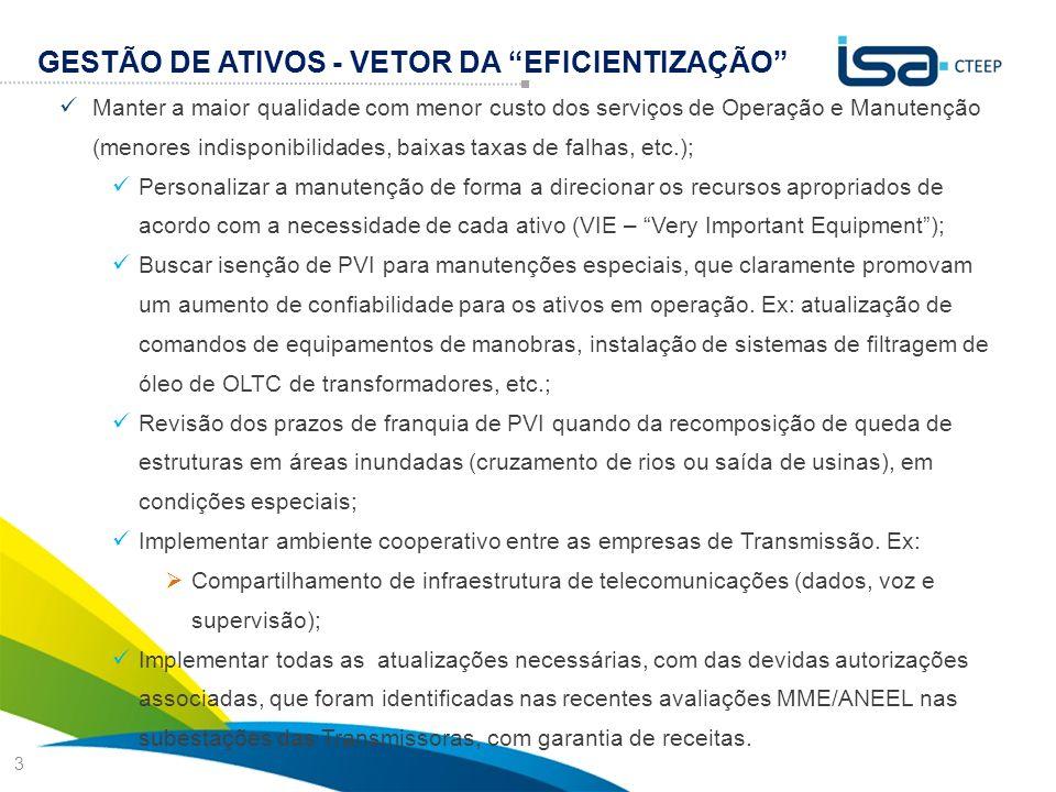 """3 GESTÃO DE ATIVOS - VETOR DA """"EFICIENTIZAÇÃO""""  Manter a maior qualidade com menor custo dos serviços de Operação e Manutenção (menores indisponibili"""