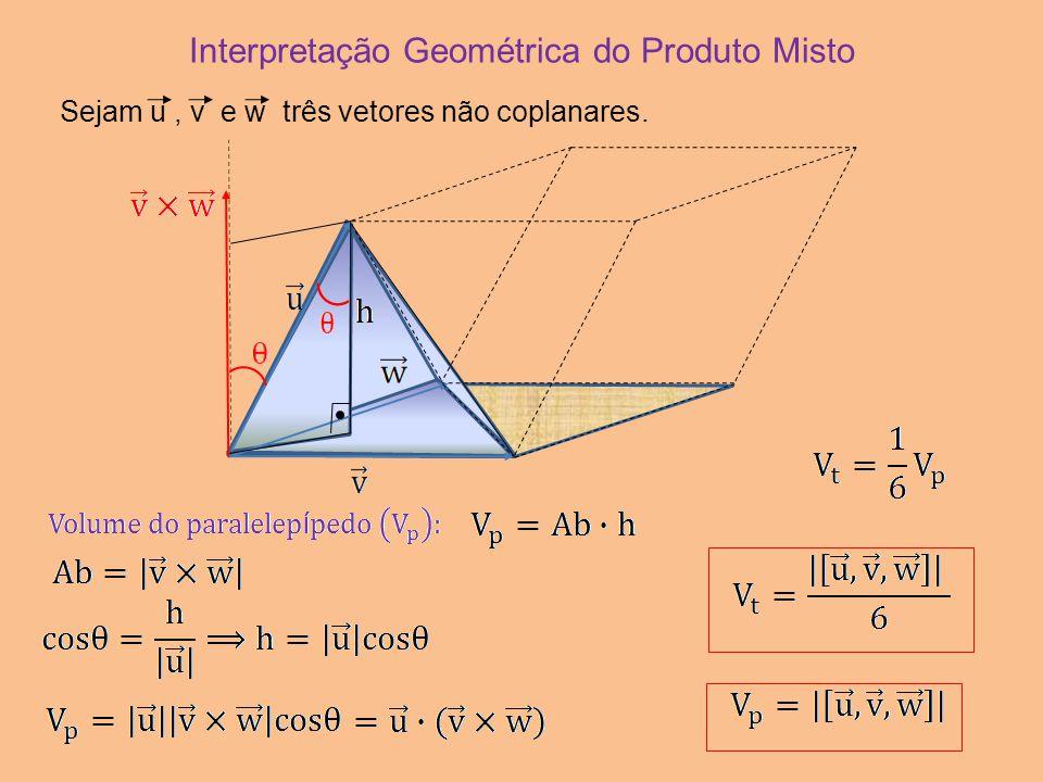 Interpretação Geométrica do Produto Misto Sejam u, v e w três vetores não coplanares.
