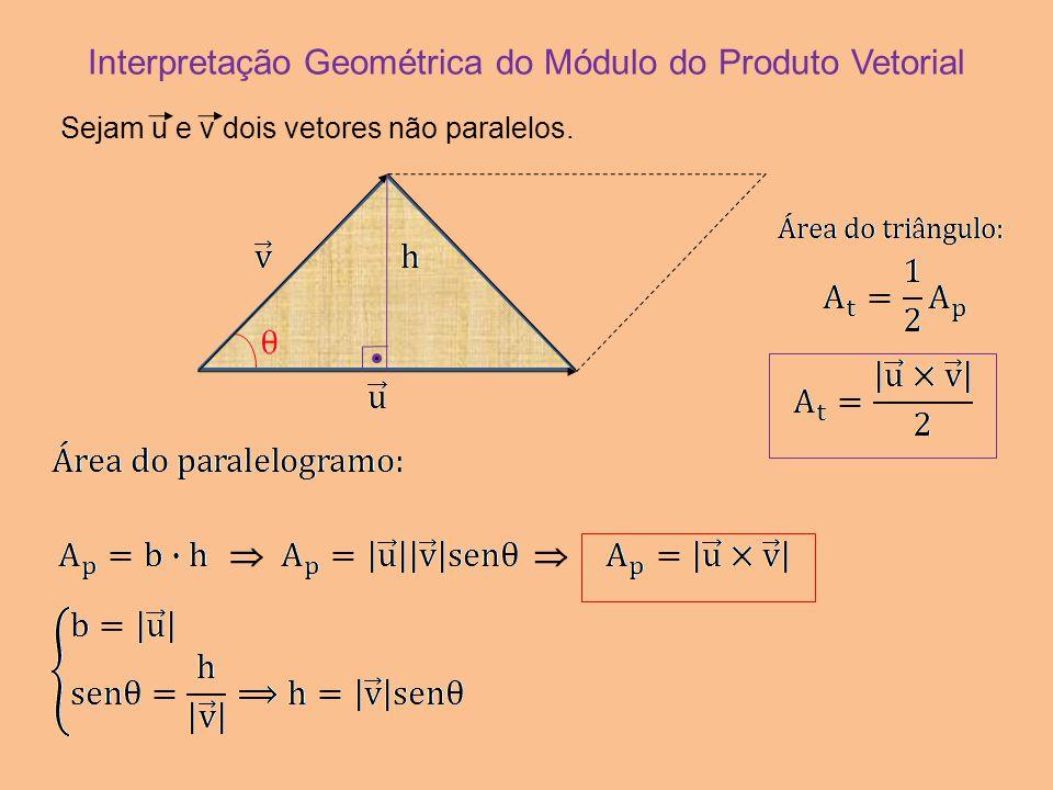 Interpretação Geométrica do Módulo do Produto Vetorial  Sejam u e v dois vetores não paralelos.