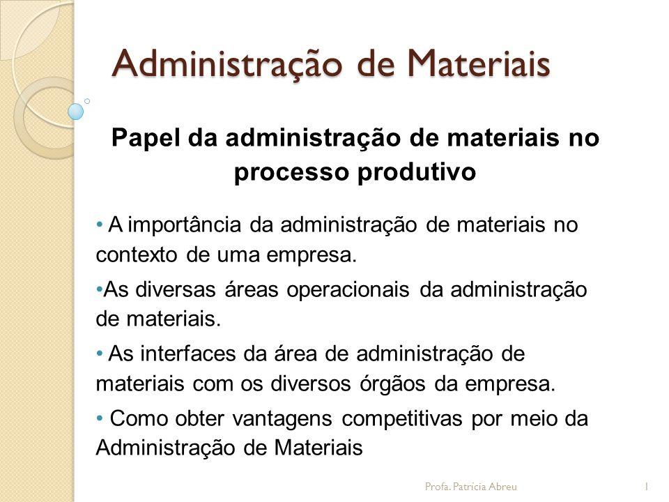Administração de Materiais Papel da administração de materiais no processo produtivo • A importância da administração de materiais no contexto de uma empresa.