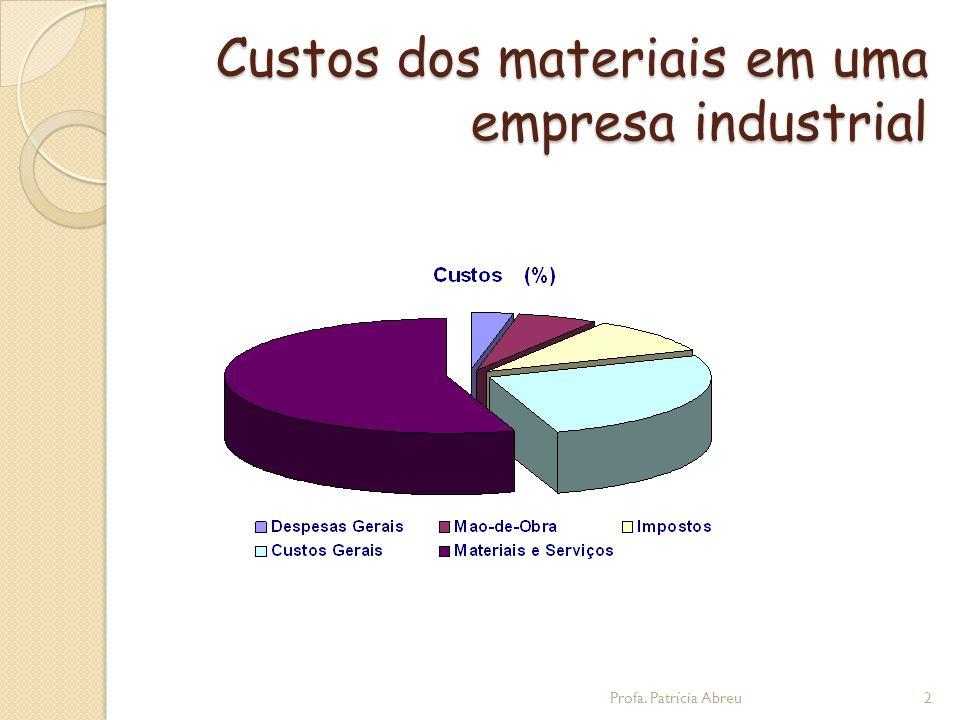 Custos dos materiais em uma empresa industrial 2Profa. Patrícia Abreu