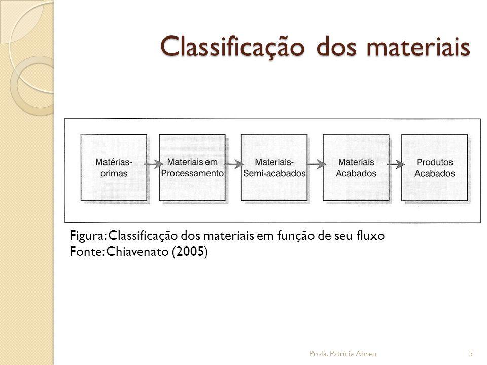 Classificação dos materiais Figura: Classificação dos materiais em função de seu fluxo Fonte: Chiavenato (2005) 5Profa.