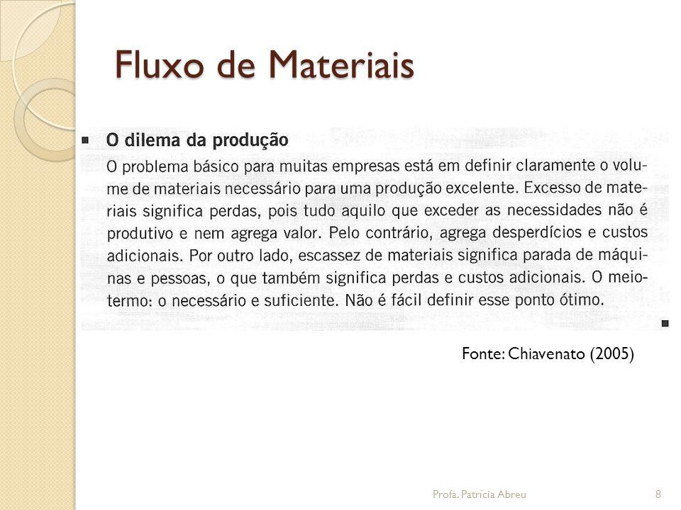 Fluxo de Materiais Fonte: Chiavenato (2005) 8Profa. Patrícia Abreu