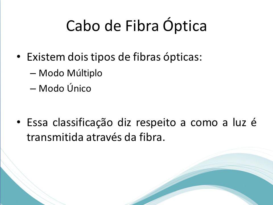 Cabo de Fibra Óptica • Existem dois tipos de fibras ópticas: – Modo Múltiplo – Modo Único • Essa classificação diz respeito a como a luz é transmitida