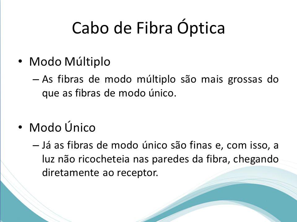 Cabo de Fibra Óptica • Modo Múltiplo – As fibras de modo múltiplo são mais grossas do que as fibras de modo único. • Modo Único – Já as fibras de modo