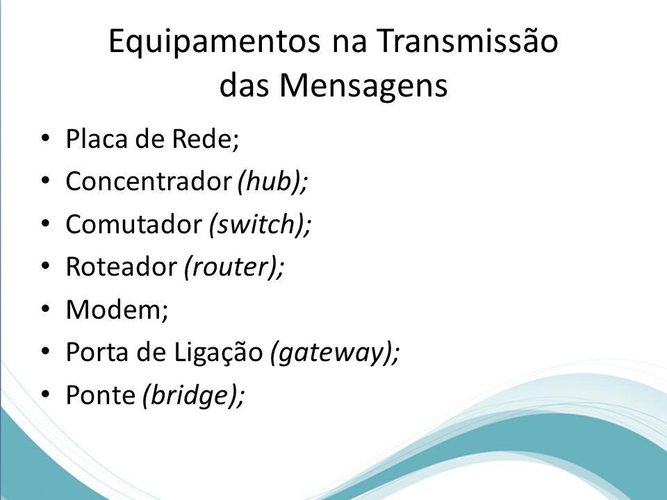 Equipamentos na Transmissão das Mensagens • Placa de Rede; • Concentrador (hub); • Comutador (switch); • Roteador (router); • Modem; • Porta de Ligaçã