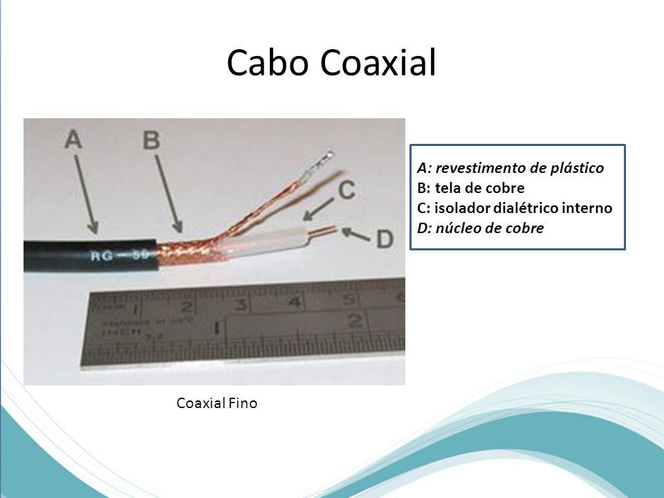 Cabo Coaxial A: revestimento de plástico B: tela de cobre C: isolador dialétrico interno D: núcleo de cobre Coaxial Fino