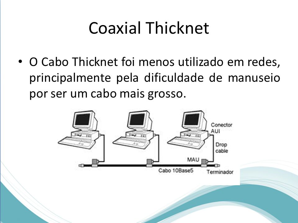Cabos do Tipo Coaxial TipoVelocidadeDistância Máxima ThinNet10 Mbps185m Thicknet10 Mbps500m