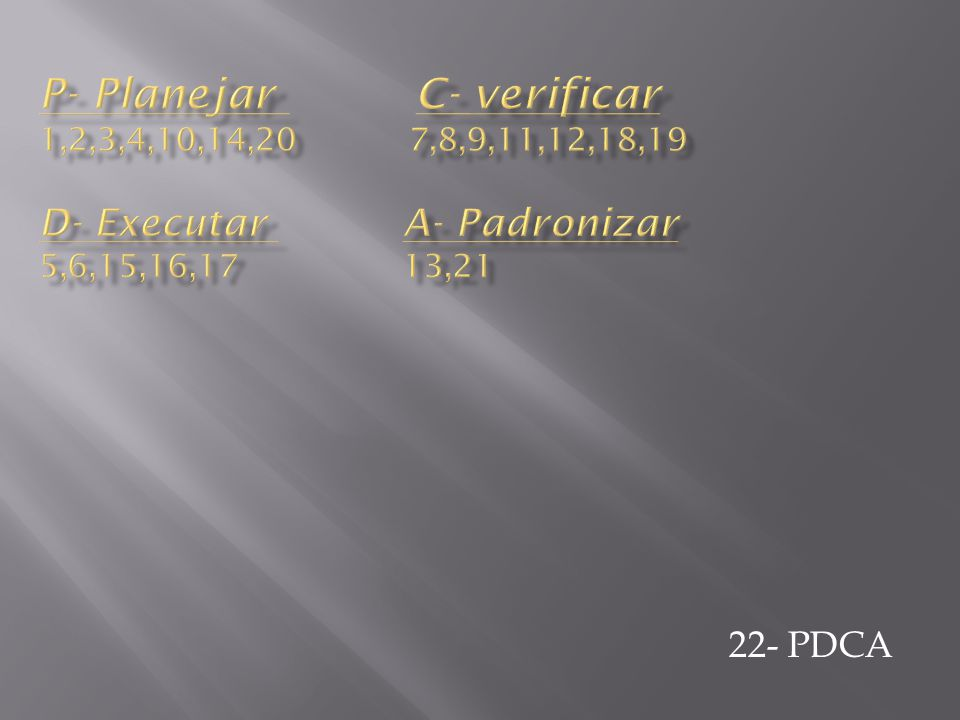 22- PDCA