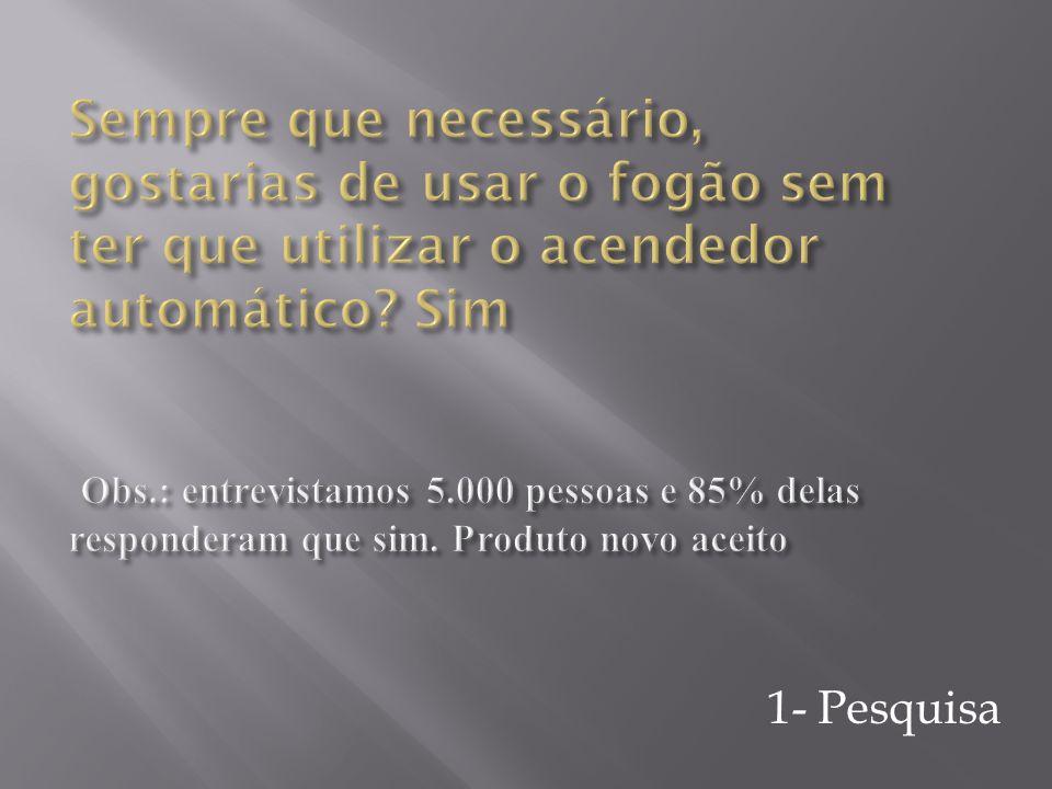 21-PCP