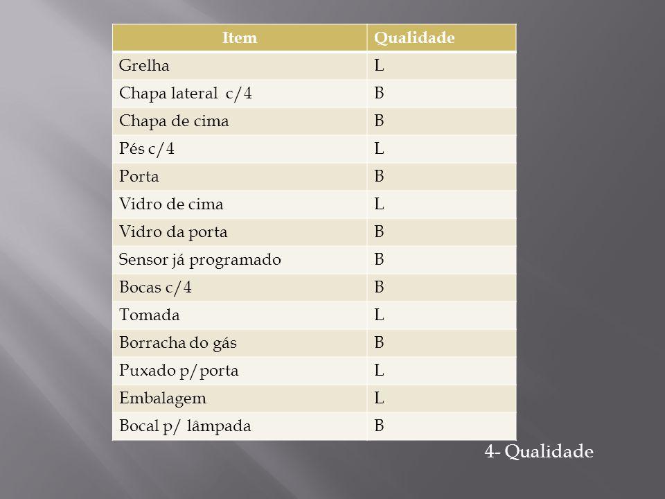 14- Benchmarking
