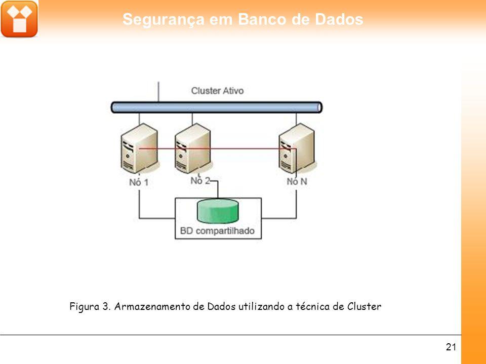 Segurança em Banco de Dados 21 Figura 3. Armazenamento de Dados utilizando a técnica de Cluster