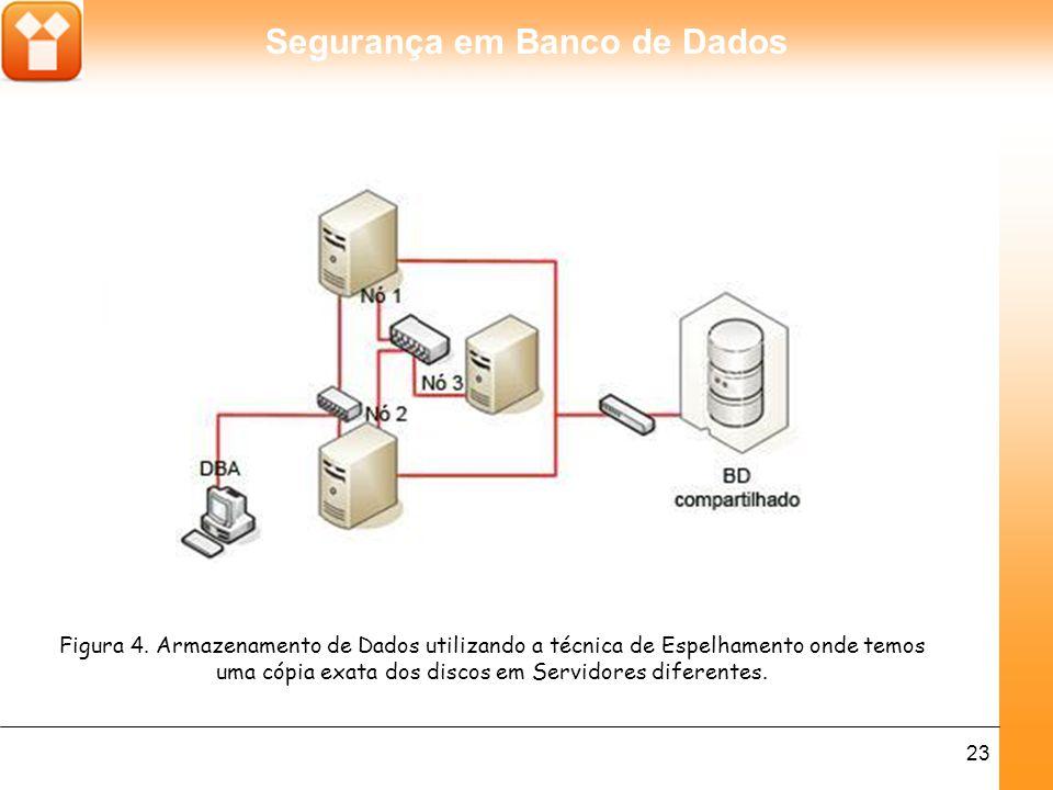Segurança em Banco de Dados 23 Figura 4. Armazenamento de Dados utilizando a técnica de Espelhamento onde temos uma cópia exata dos discos em Servidor