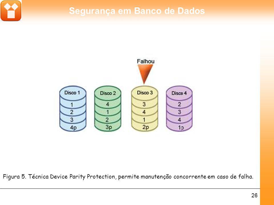 Segurança em Banco de Dados 26 Figura 5. Técnica Device Parity Protection, permite manutenção concorrente em caso de falha.