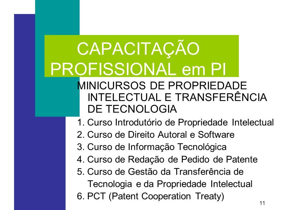 11 CAPACITAÇÃO PROFISSIONAL em PI MINICURSOS DE PROPRIEDADE INTELECTUAL E TRANSFERÊNCIA DE TECNOLOGIA 1.