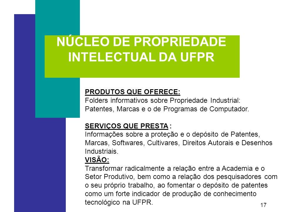 17 NÚCLEO DE PROPRIEDADE INTELECTUAL DA UFPR PRODUTOS QUE OFERECE: Folders informativos sobre Propriedade Industrial: Patentes, Marcas e o de Programas de Computador.