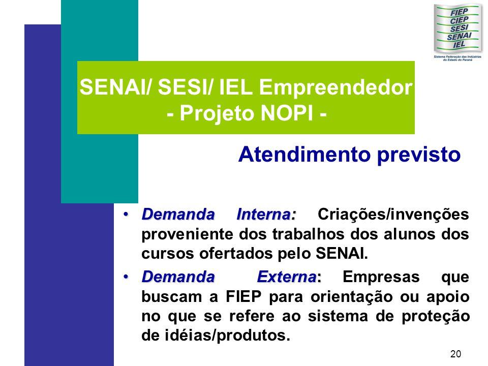 20 SENAI/ SESI/ IEL Empreendedor - Projeto NOPI - •Demanda Interna: •Demanda Interna: Criações/invenções proveniente dos trabalhos dos alunos dos cursos ofertados pelo SENAI.