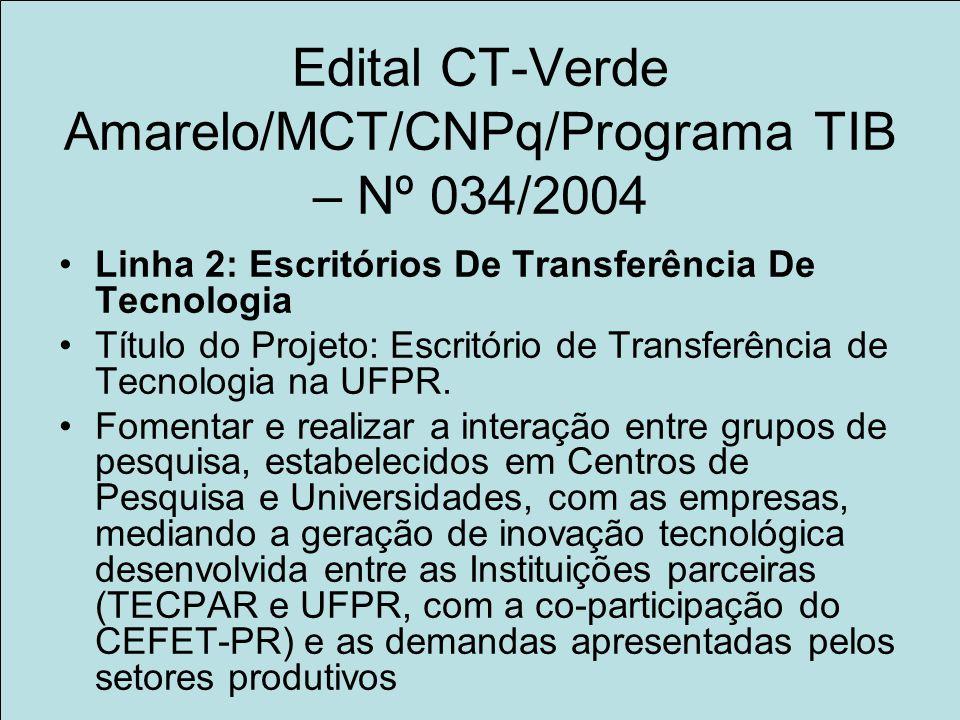 23 Edital CT-Verde Amarelo/MCT/CNPq/Programa TIB – Nº 034/2004 •Linha 2: Escritórios De Transferência De Tecnologia •Título do Projeto: Escritório de Transferência de Tecnologia na UFPR.