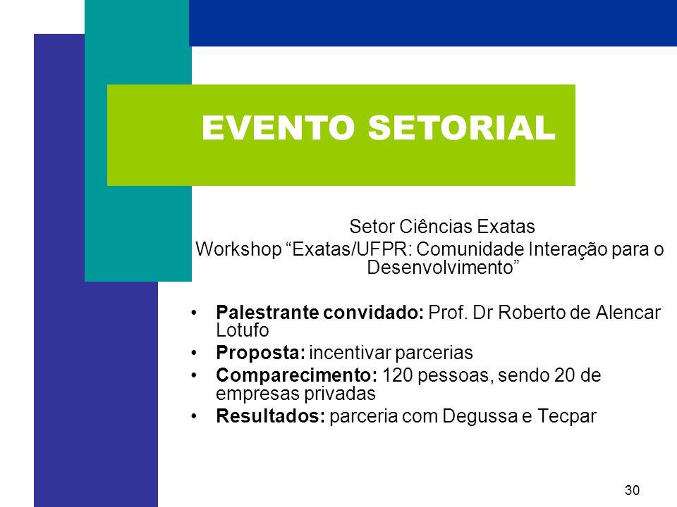 30 Setor Ciências Exatas Workshop Exatas/UFPR: Comunidade Interação para o Desenvolvimento •Palestrante convidado: Prof.