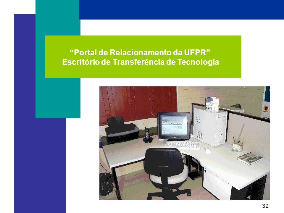 32 Portal de Relacionamento da UFPR Escritório de Transferência de Tecnologia