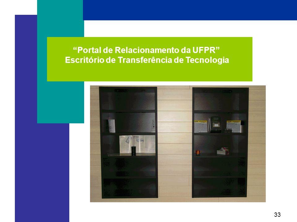33 Portal de Relacionamento da UFPR Escritório de Transferência de Tecnologia