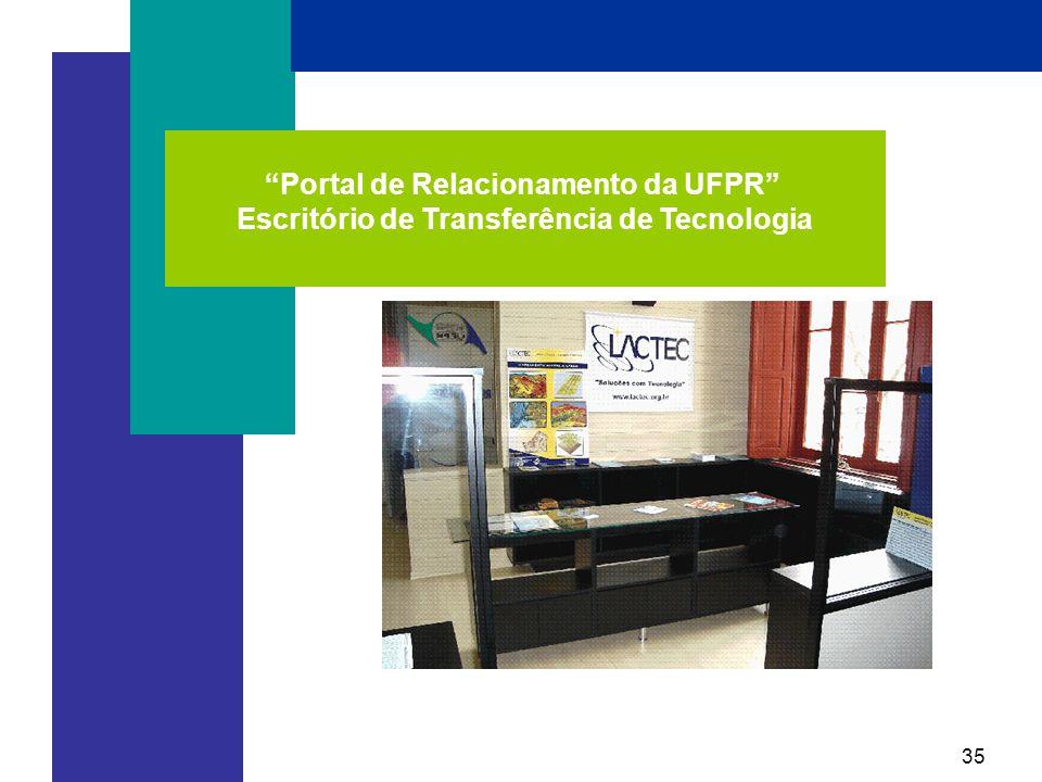 35 Portal de Relacionamento da UFPR Escritório de Transferência de Tecnologia