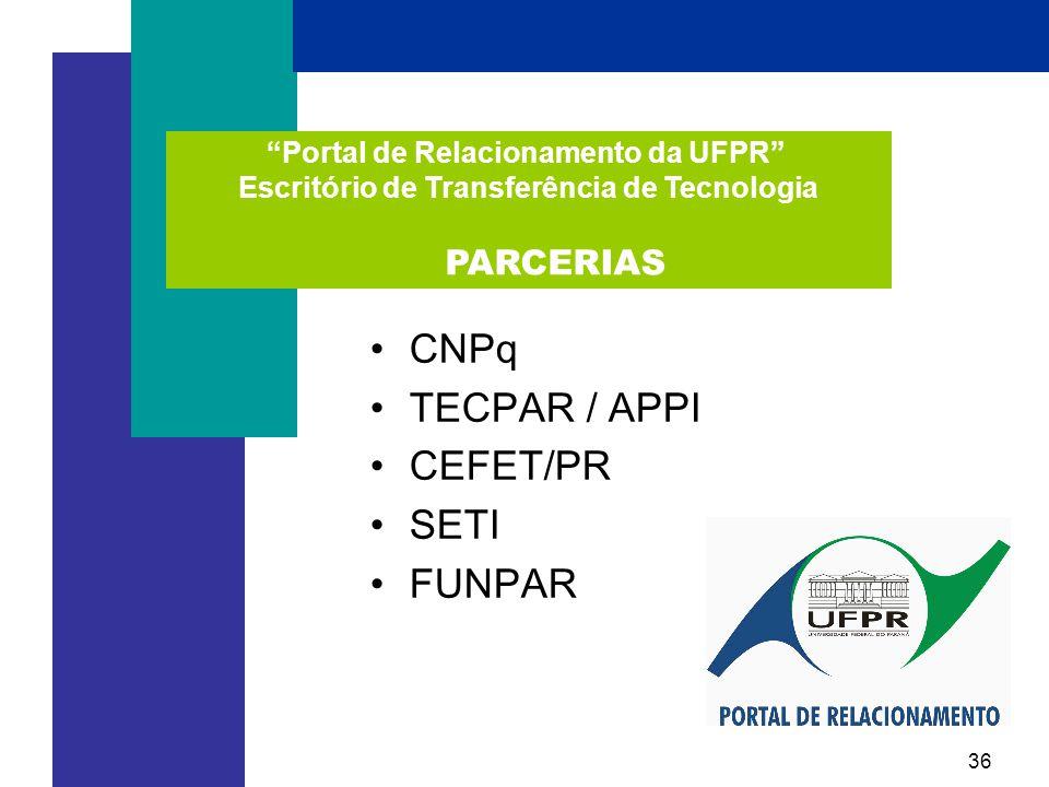 36 •CNPq •TECPAR / APPI •CEFET/PR •SETI •FUNPAR PARCERIAS Portal de Relacionamento da UFPR Escritório de Transferência de Tecnologia