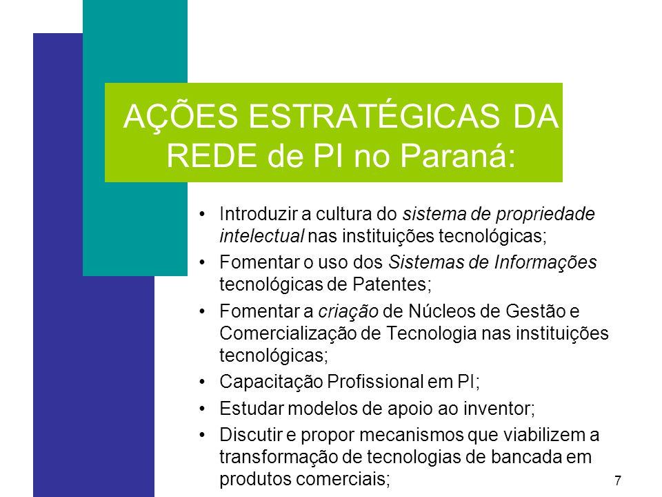 7 AÇÕES ESTRATÉGICAS DA REDE de PI no Paraná: • Introduzir a cultura do sistema de propriedade intelectual nas instituições tecnológicas; • Fomentar o uso dos Sistemas de Informações tecnológicas de Patentes; • Fomentar a criação de Núcleos de Gestão e Comercialização de Tecnologia nas instituições tecnológicas; • Capacitação Profissional em PI; • Estudar modelos de apoio ao inventor; • Discutir e propor mecanismos que viabilizem a transformação de tecnologias de bancada em produtos comerciais;