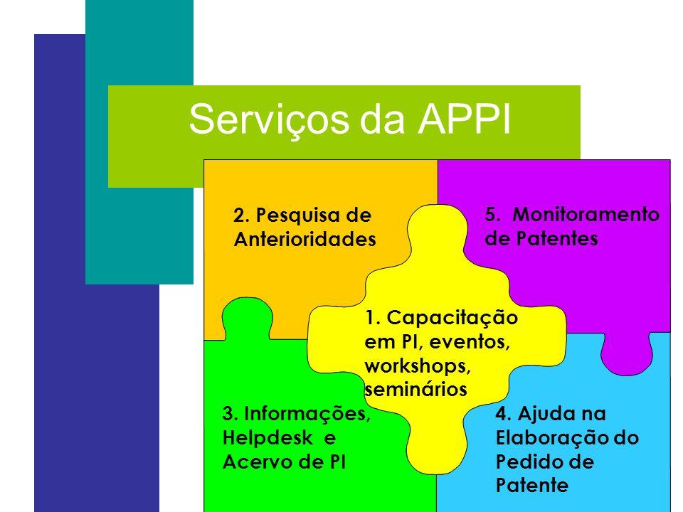9 Serviços da APPI 1.Capacitação em PI, eventos, workshops, seminários 3.