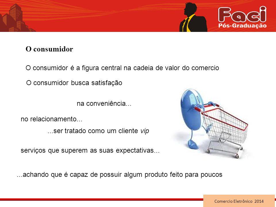 Prof.MSc. Pablo Queiroz Bahia Quais serviços oferecer para satisfazer os clientes .