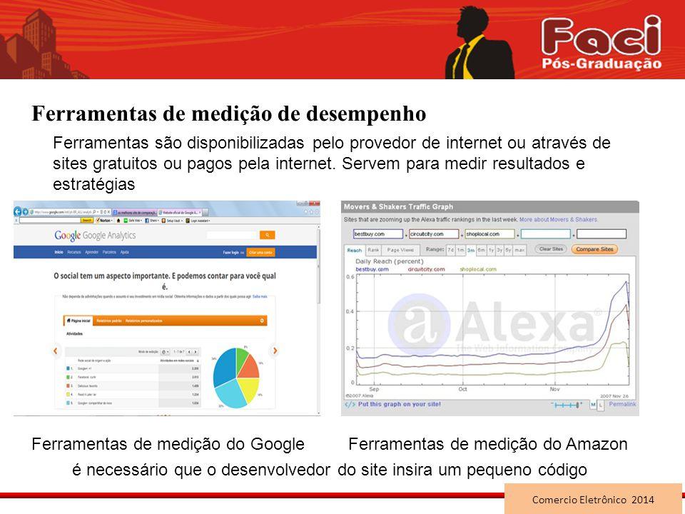Prof. MSc. Pablo Queiroz Bahia A logística no E-commerce Comercio Eletrônico 2014