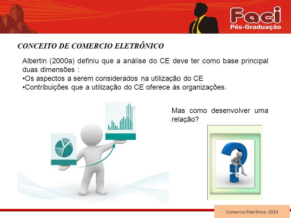 Prof.MSc. Pablo Queiroz Bahia Aprendendo a Aprender Empreendedorismo •O que é o empreendedorismo.