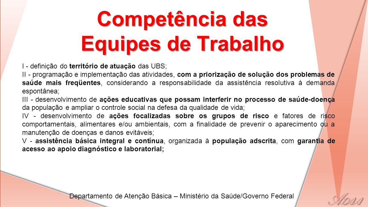 I - definição do território de atuação das UBS; II - programação e implementação das atividades, com a priorização de solução dos problemas de saúde m
