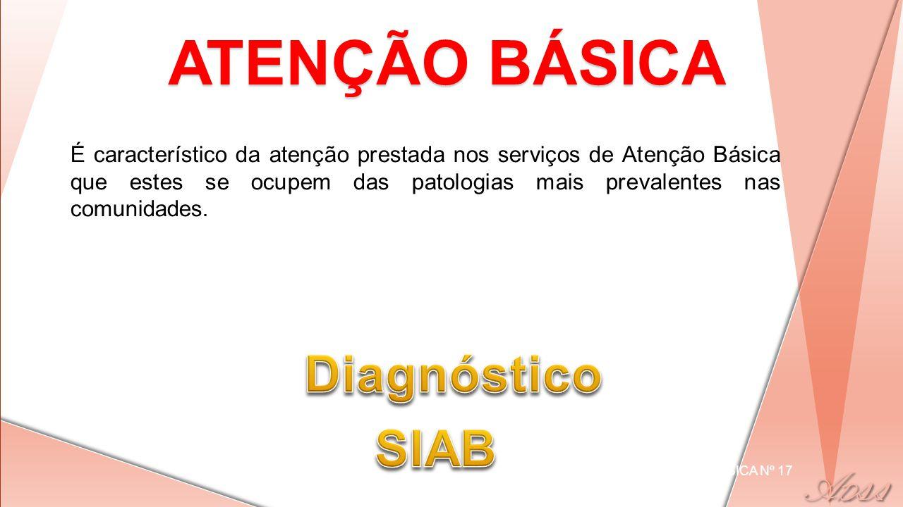 ATENÇÃO BÁSICA CADERNOS DA ATENÇÃO BÁSICA Nº 17 É característico da atenção prestada nos serviços de Atenção Básica que estes se ocupem das patologias