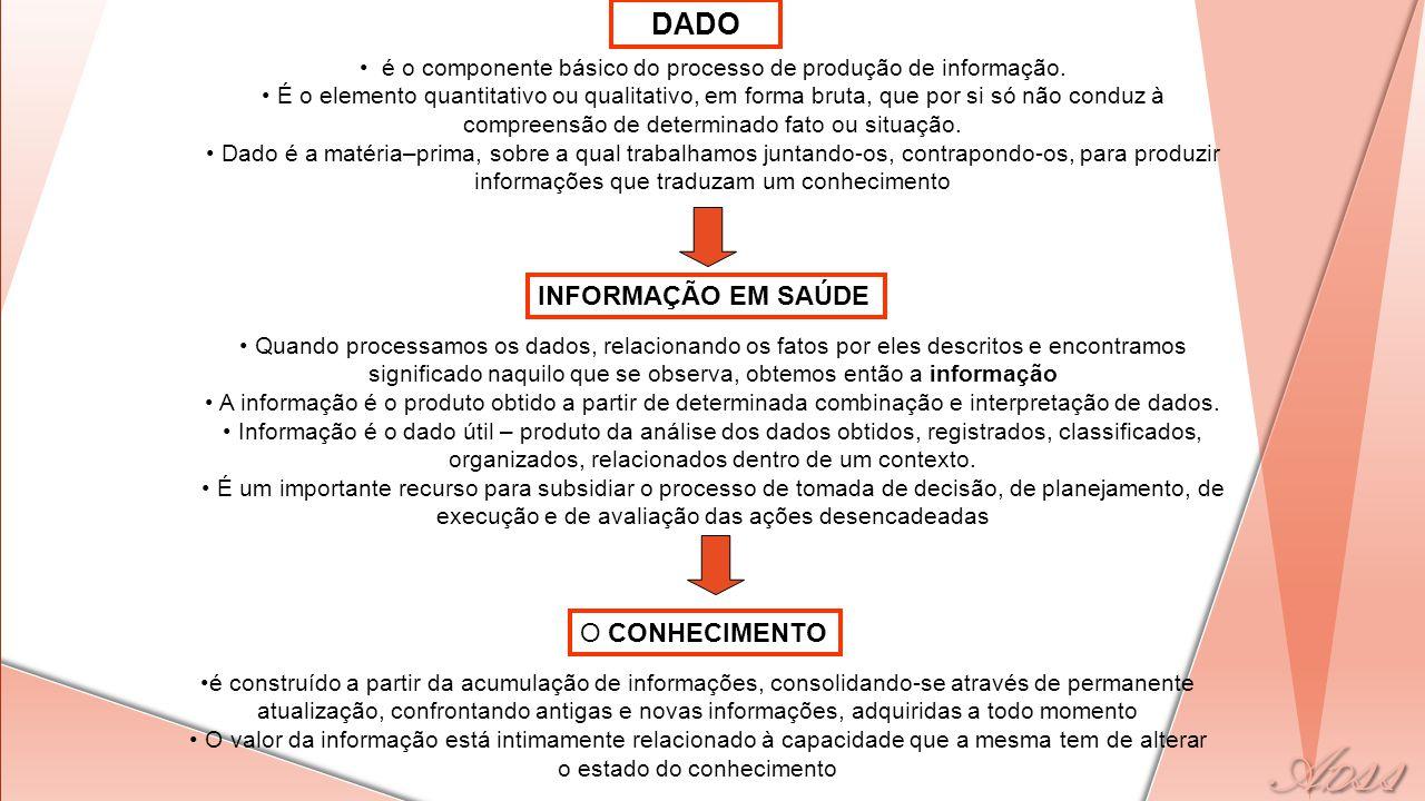 • é o componente básico do processo de produção de informação. • É o elemento quantitativo ou qualitativo, em forma bruta, que por si só não conduz à