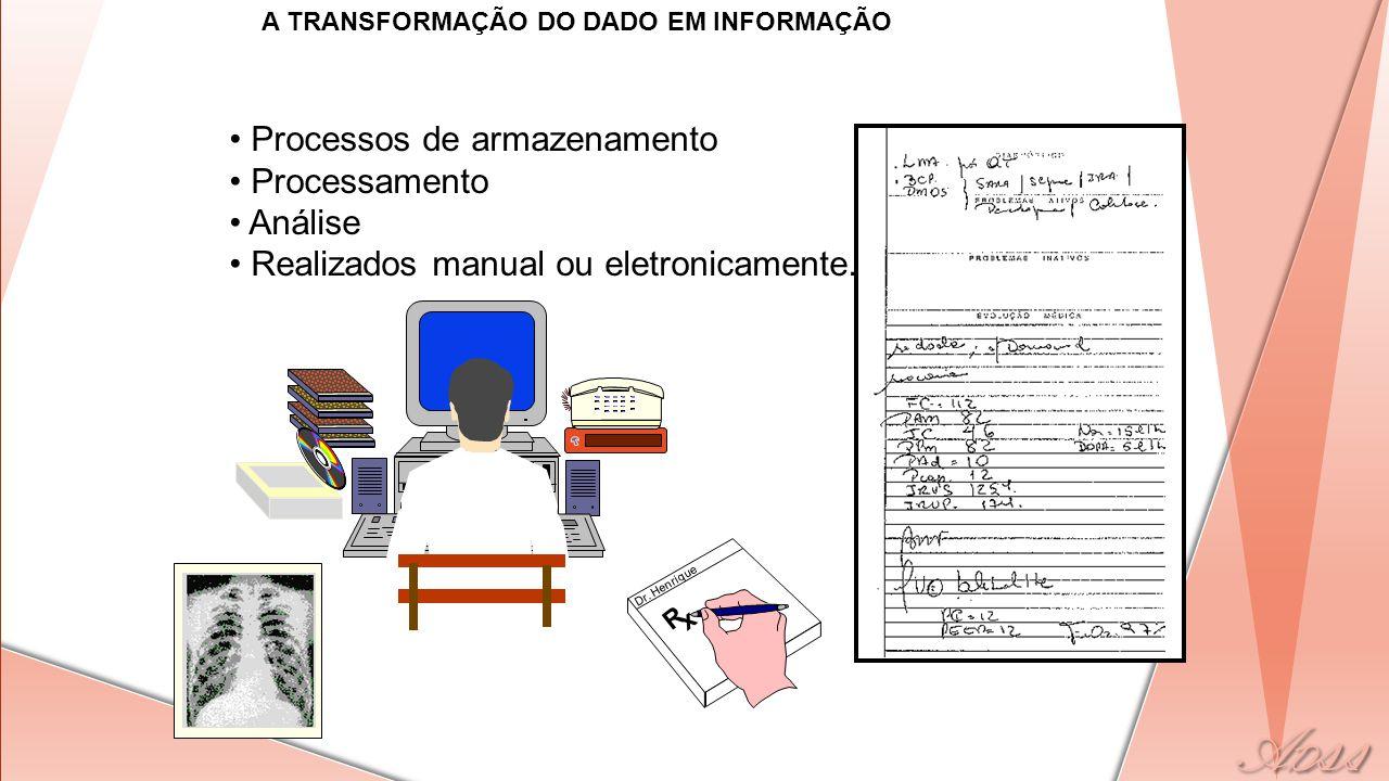 • Processos de armazenamento • Processamento • Análise • Realizados manual ou eletronicamente. A TRANSFORMAÇÃO DO DADO EM INFORMAÇÃO Dr. Henrique R x