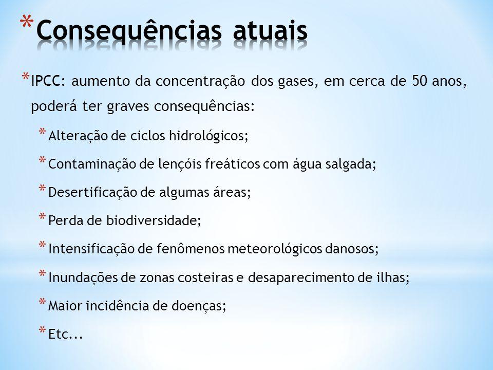 * IPCC: aumento da concentração dos gases, em cerca de 50 anos, poderá ter graves consequências: * Alteração de ciclos hidrológicos; * Contaminação de