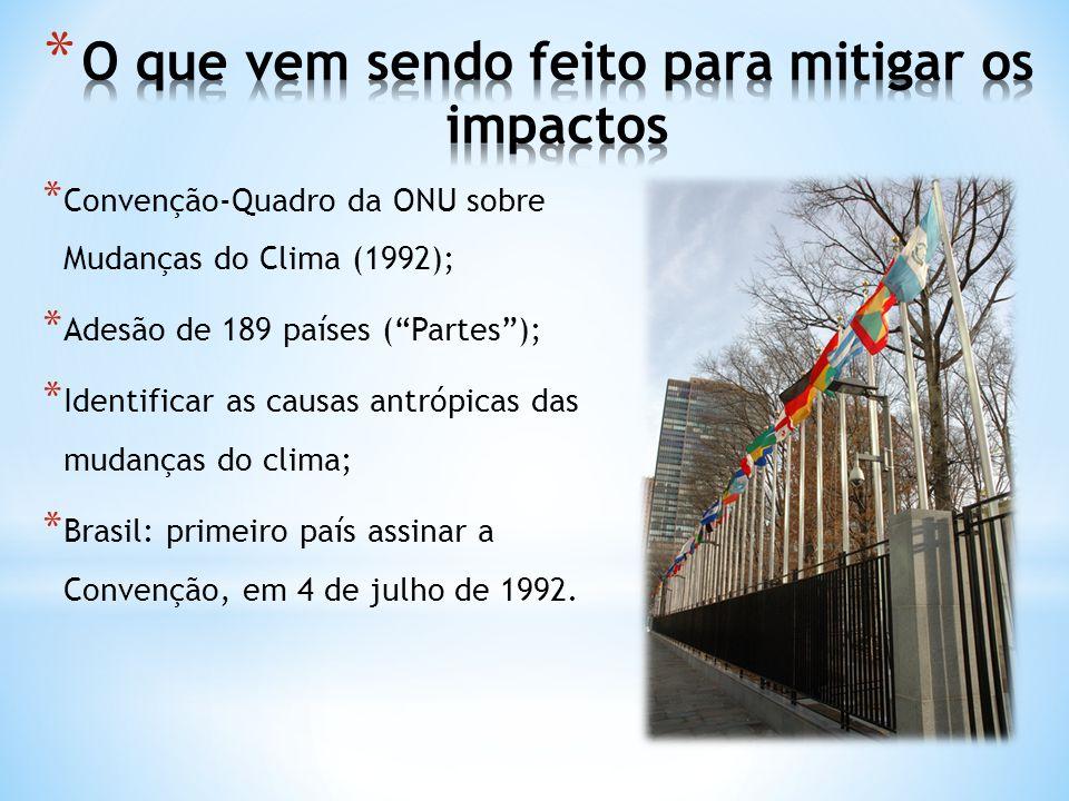 """* Convenção-Quadro da ONU sobre Mudanças do Clima (1992); * Adesão de 189 países (""""Partes""""); * Identificar as causas antrópicas das mudanças do clima;"""