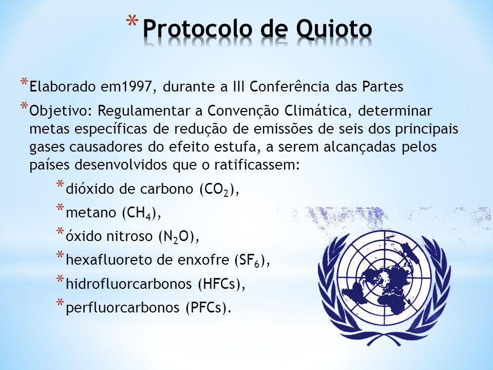 * Elaborado em1997, durante a III Conferência das Partes * Objetivo: Regulamentar a Convenção Climática, determinar metas específicas de redução de em