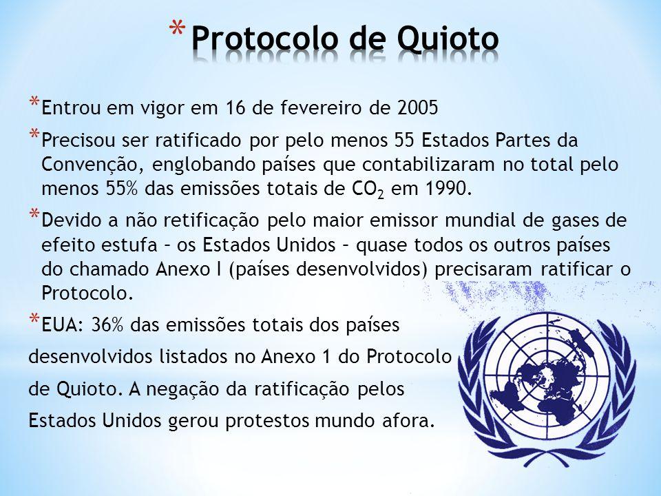 * Entrou em vigor em 16 de fevereiro de 2005 * Precisou ser ratificado por pelo menos 55 Estados Partes da Convenção, englobando países que contabiliz