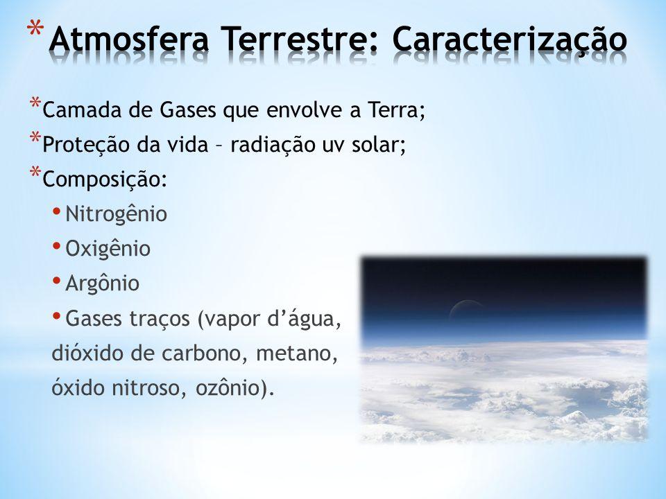 * Camada de Gases que envolve a Terra; * Proteção da vida – radiação uv solar; * Composição: • Nitrogênio • Oxigênio • Argônio • Gases traços (vapor d