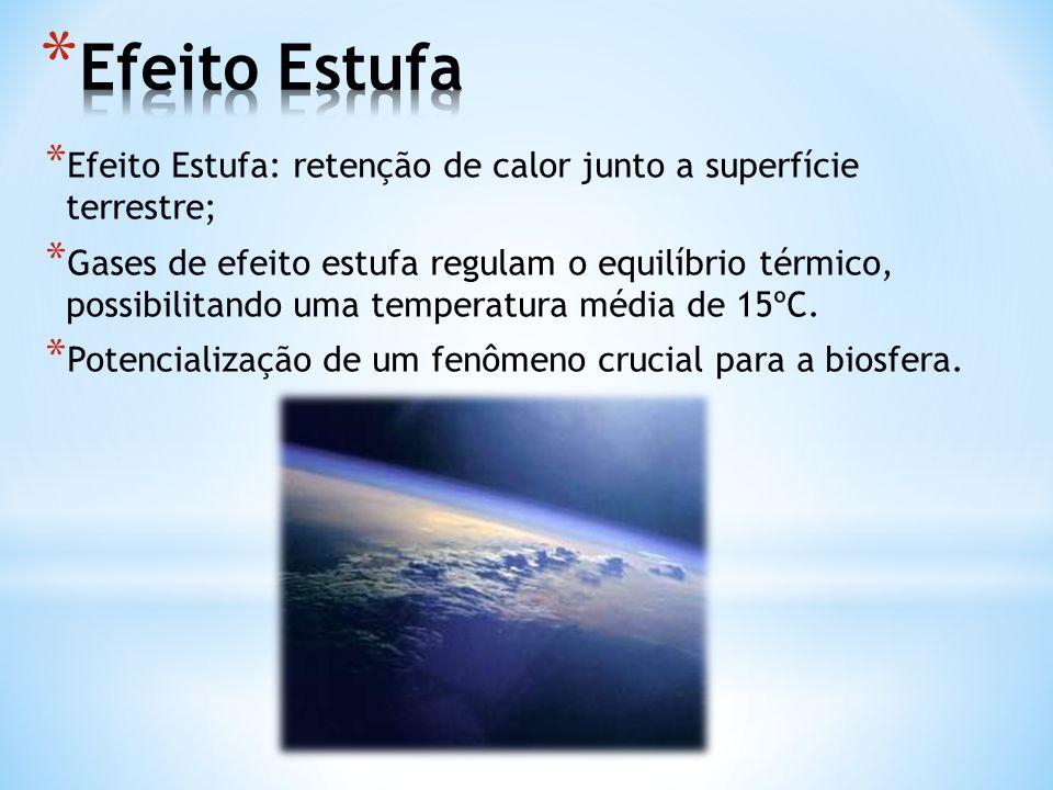 * Efeito Estufa: retenção de calor junto a superfície terrestre; * Gases de efeito estufa regulam o equilíbrio térmico, possibilitando uma temperatura
