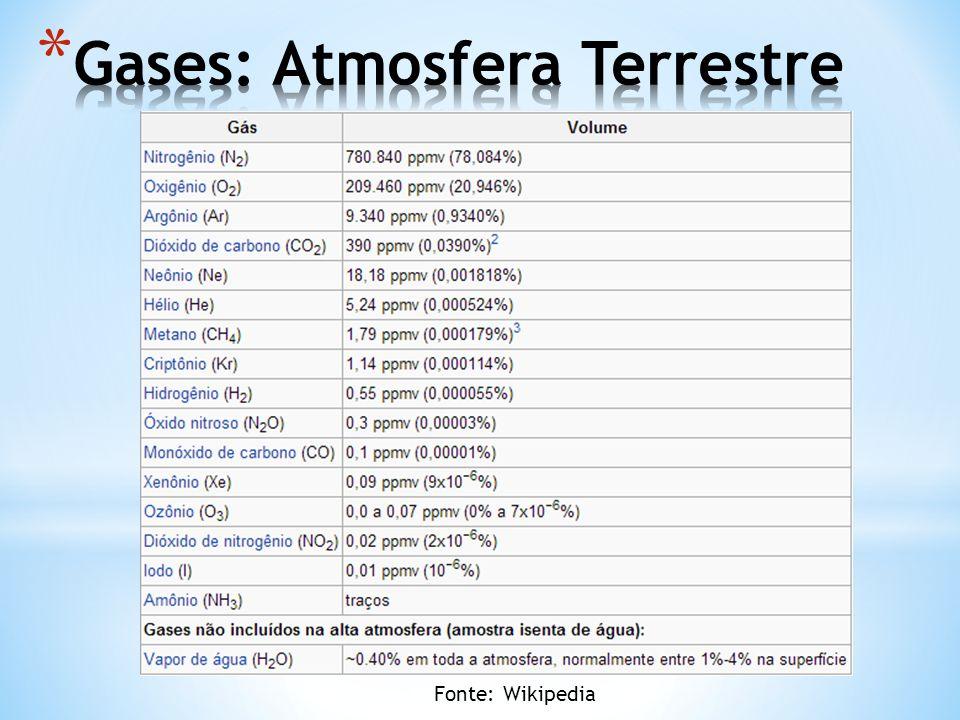 * Aumento de concentração: CO 2, metano e oxido nitroso.