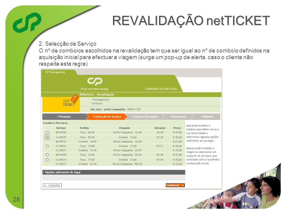 28 REVALIDAÇÃO netTICKET 2.
