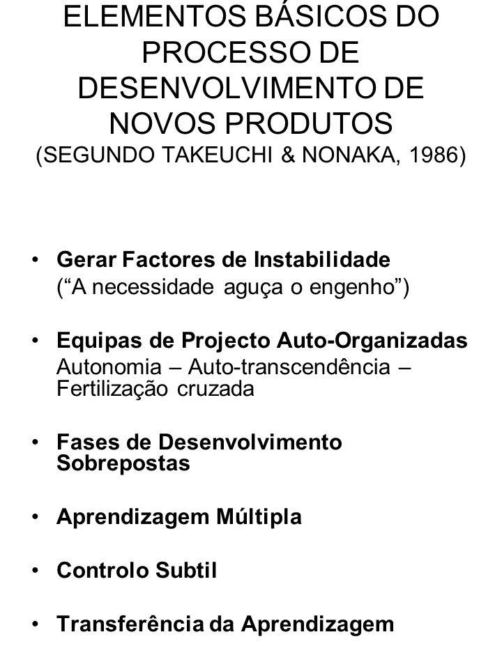 """ELEMENTOS BÁSICOS DO PROCESSO DE DESENVOLVIMENTO DE NOVOS PRODUTOS (SEGUNDO TAKEUCHI & NONAKA, 1986) •Gerar Factores de Instabilidade (""""A necessidade"""