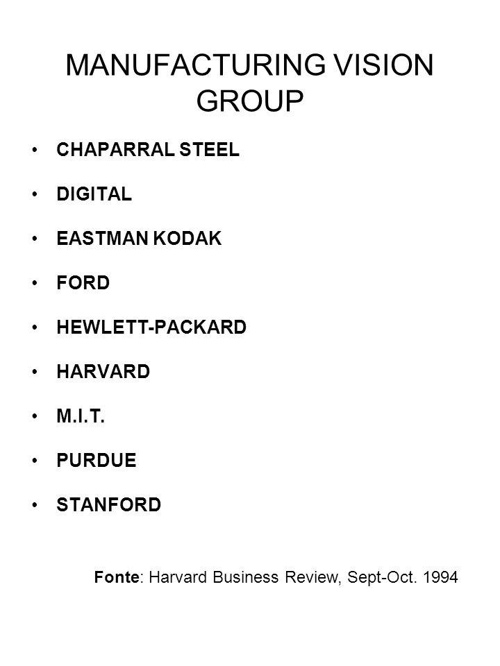 MANUFACTURING VISION GROUP •CHAPARRAL STEEL •DIGITAL •EASTMAN KODAK •FORD •HEWLETT-PACKARD •HARVARD •M.I.T.