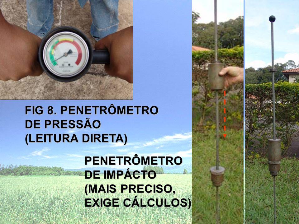 FIG 8. PENETRÔMETRO DE PRESSÃO (LEITURA DIRETA) PENETRÔMETRO DE IMPÁCTO (MAIS PRECISO, EXIGE CÁLCULOS)