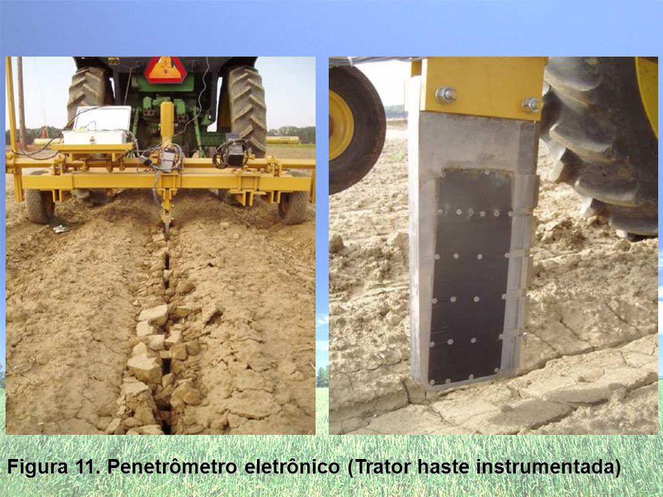 Figura 11. Penetrômetro eletrônico (Trator haste instrumentada)