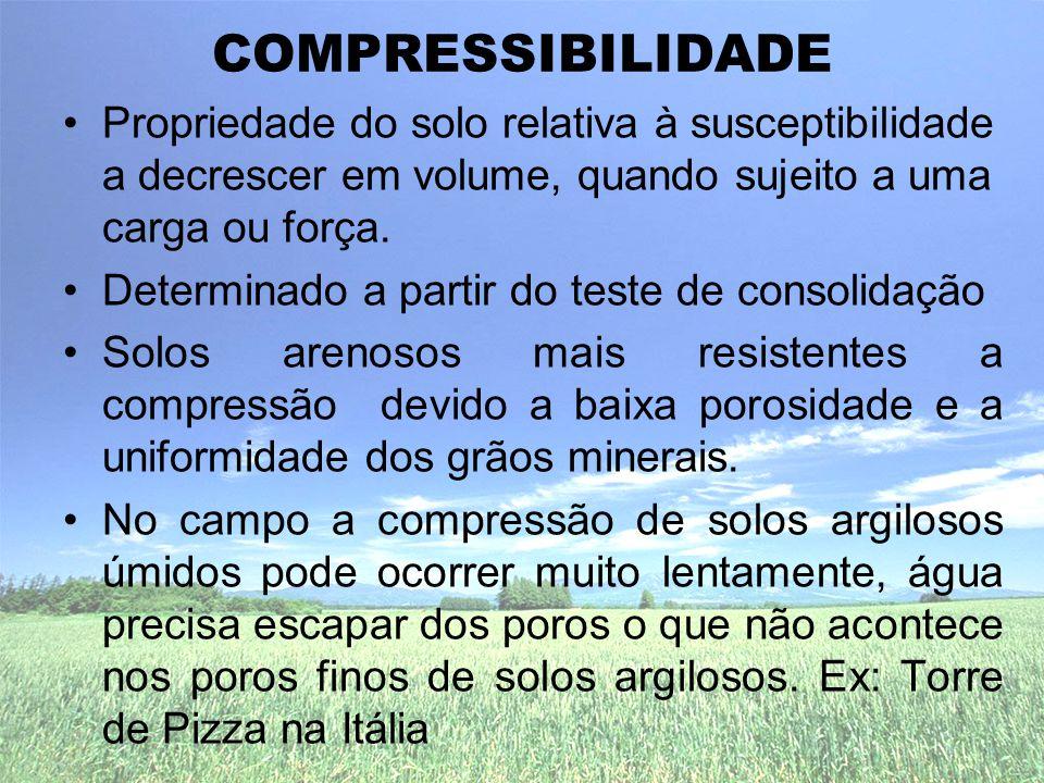 COMPRESSIBILIDADE •Propriedade do solo relativa à susceptibilidade a decrescer em volume, quando sujeito a uma carga ou força. •Determinado a partir d