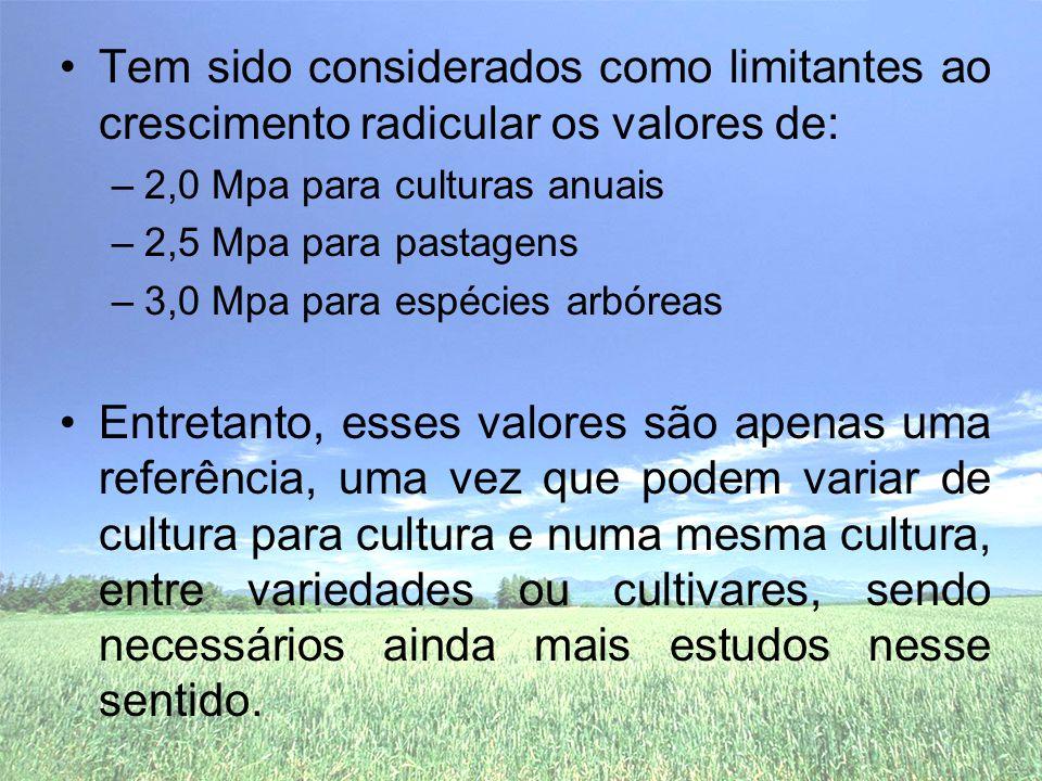 •Tem sido considerados como limitantes ao crescimento radicular os valores de: –2,0 Mpa para culturas anuais –2,5 Mpa para pastagens –3,0 Mpa para esp